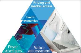 Relaciones Institucionales y Market Access. 3º Encuentro