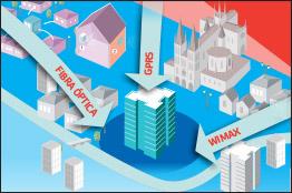 La gestión del agua en las ciudades inteligentes